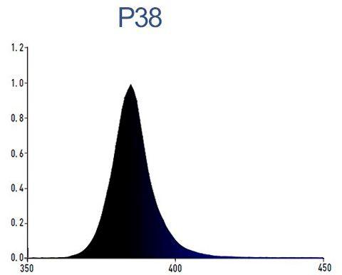 espectro-uv-c.jpg