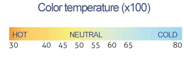 temp-color-en-c.png