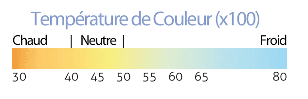 cal-t-temp-color-c.jpg