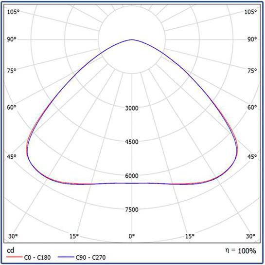 cds-t-fotometria-120-c.jpg