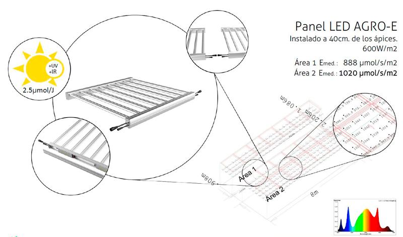 panel-led-1-c.png