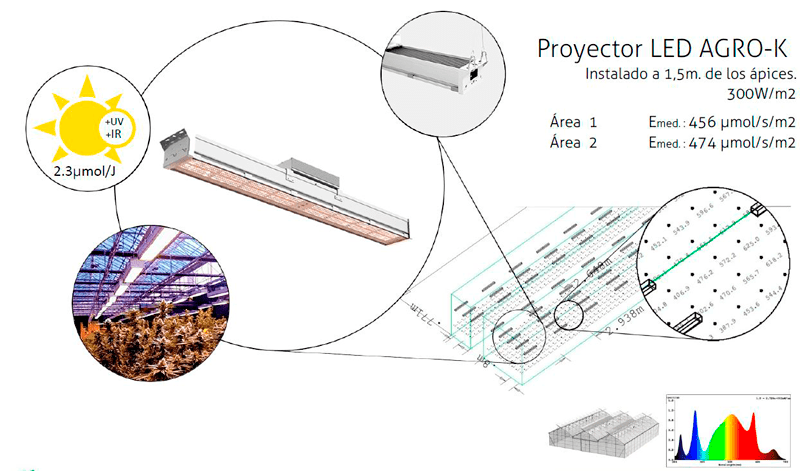 proyector-led-1-c.png